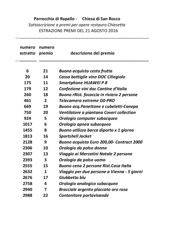 2016  numeri estratti (2)3